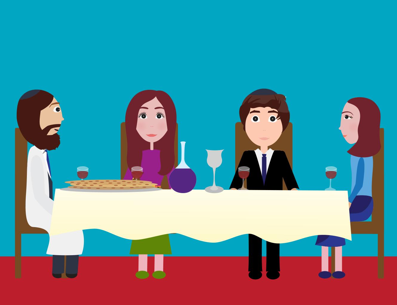 Passover rituals & customs