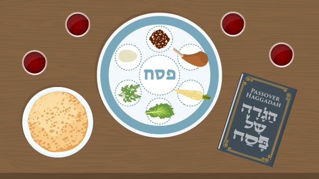 Seder plate meaning explained